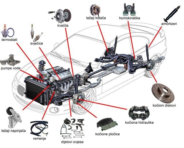 Automehanika